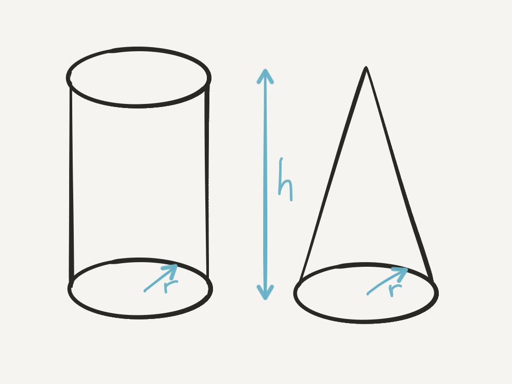 cylinder and cone
